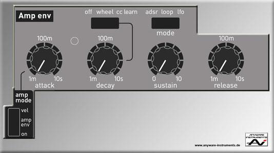 MOODULATOR - Amp Envelope Module