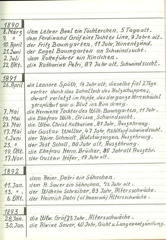 Sterbebuch Wiederstein ab 1880
