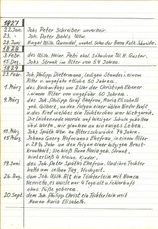 Sterbebuch Wiederstein ab 1818