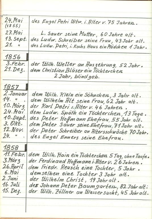 Sterbebuch Wiederstein ab 1850