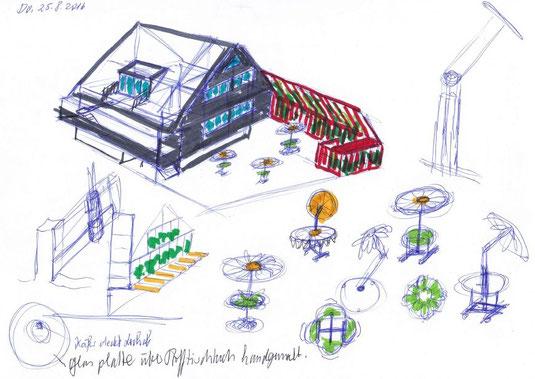 Piazza vor Milchhüsli mit den Margrittli-Tischen