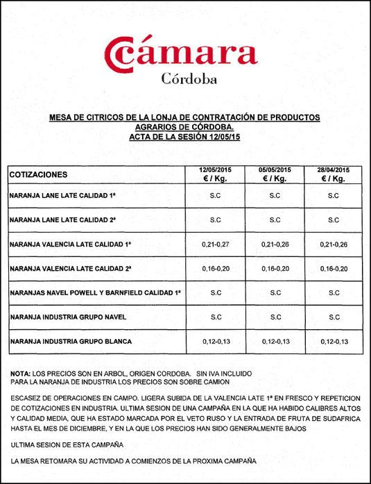 """MESA DE CÍTRICOS """"LONJA DE CONTRATACIÓN DE PRODUCTOS AGRARIOS DE CÓRDOBA"""" - ACTA DE LA SESIÓN 12-05-2015 - Haz """"clic"""" en la imagen para ampliar."""