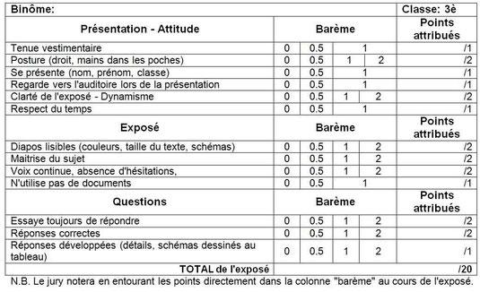Grille de notation des exposés scientifiques (M.Clerc)
