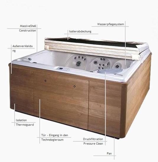aussen whirlpool technik whirlpoolcenter weeze. Black Bedroom Furniture Sets. Home Design Ideas