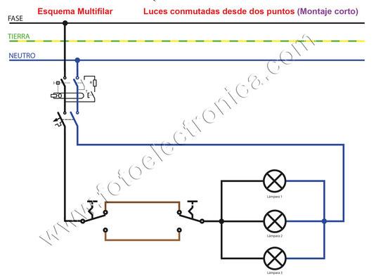 Esquema Multifilar             Luces conmutadas desde dos puntos (Montaje corto)