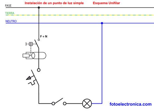 instalación de un punto de luz
