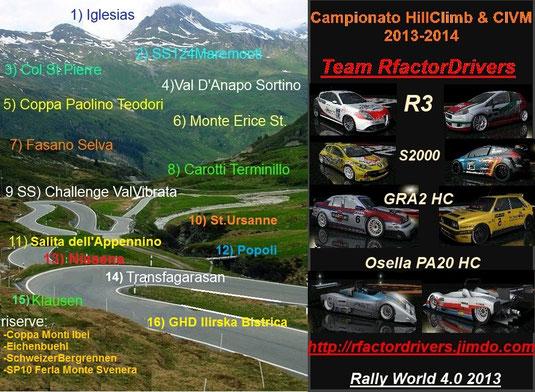 Campionato HillClimb & CIVM