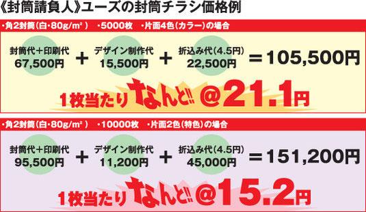 封筒チラシ価格例