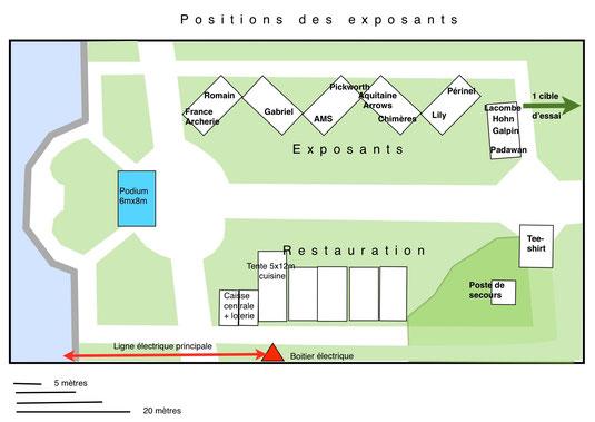 Exemple du document d'organisation à La Bussière