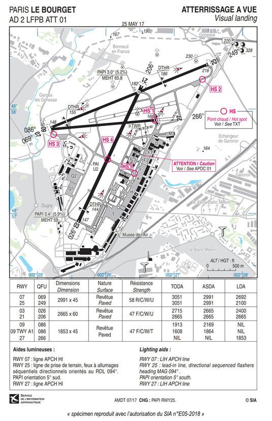 Carte d'atterrissage à vue à l'Aéroport du Bourget
