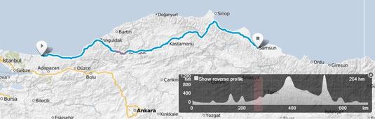 700km entre Kerpe et Samsun, une première moitié de la Turquie / Dénivelés associés