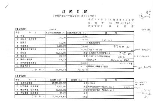 資料・財産目録