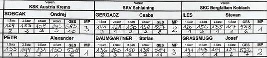 Nach 2 Spielern hatte Schlaining schon 5 Mp., Krems 4, und Koblach 3