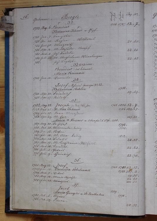 Original-Familienbuch von 1846: Seite 16