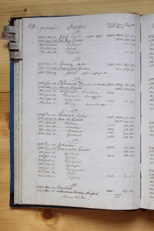 Original-Familienbuch von 1846: Seite 69