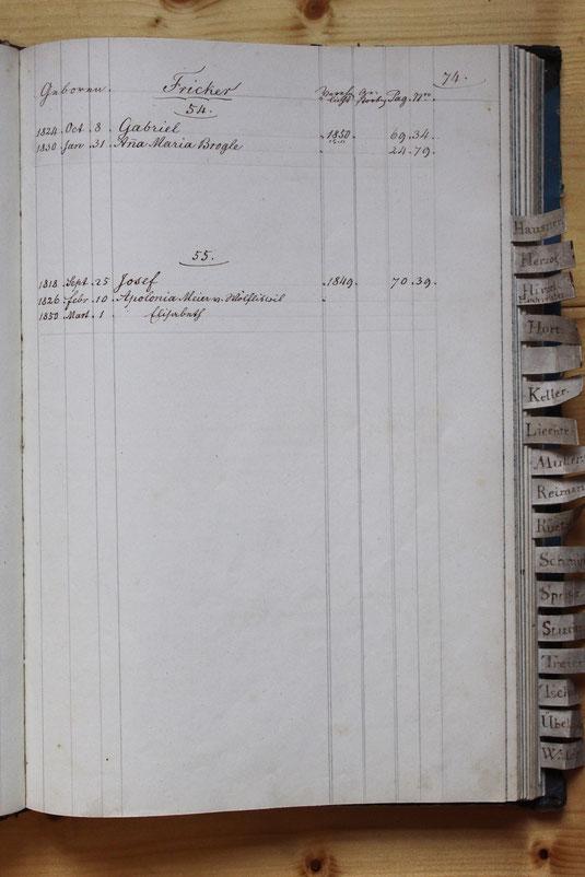 Original-Familienbuch von 1846: Seite 74