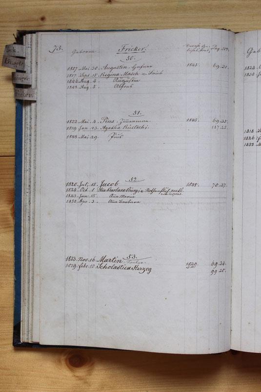 Original-Familienbuch von 1846: Seite 73