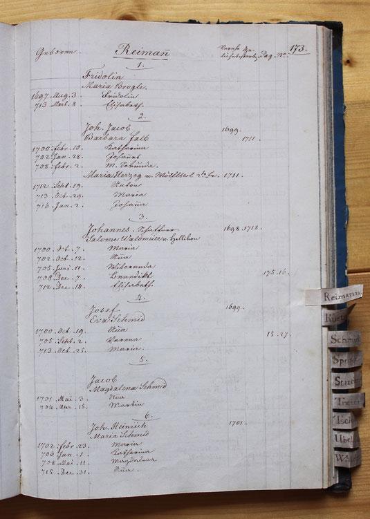 Original-Familienbuch von 1846: Seite 173