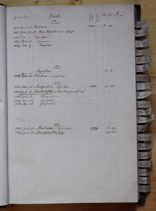 Original-Familienbuch von 1846: Seite 5