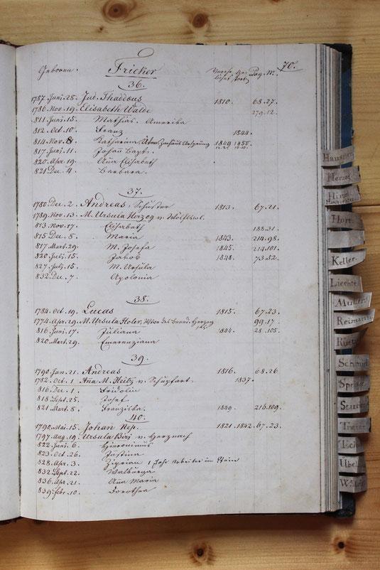 Original-Familienbuch von 1846: Seite 70