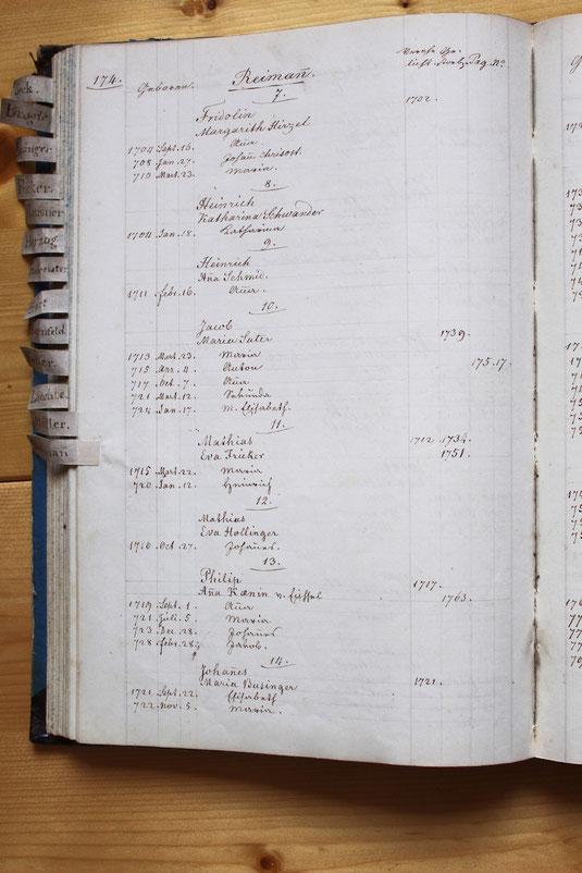 Original-Familienbuch von 1846: Seite 174