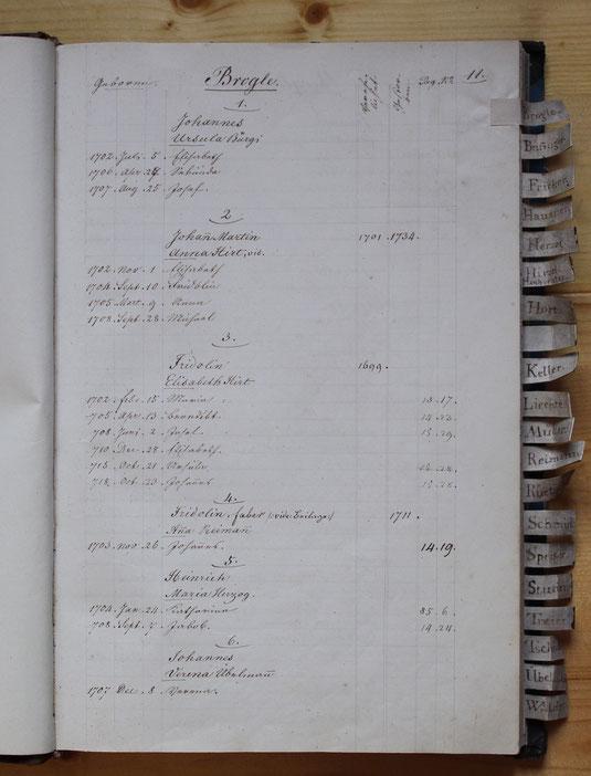 Original-Familienbuch von 1846: Seite 11