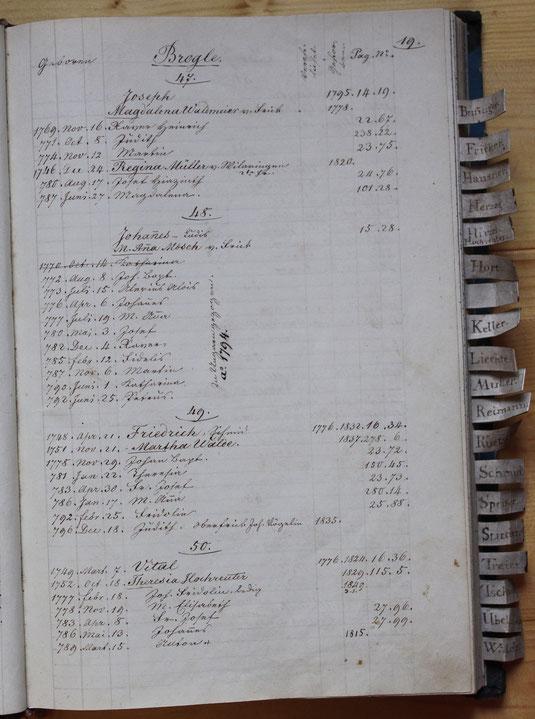 Original-Familienbuch von 1846: Seite 19