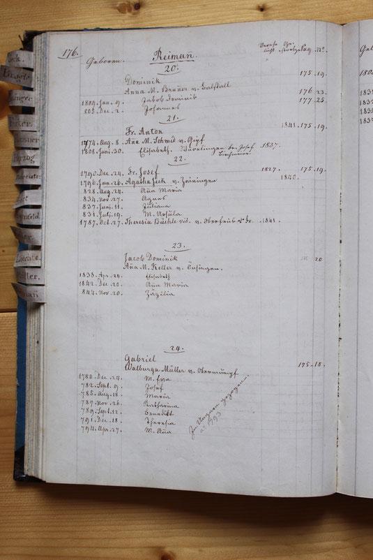Original-Familienbuch von 1846: Seite 176