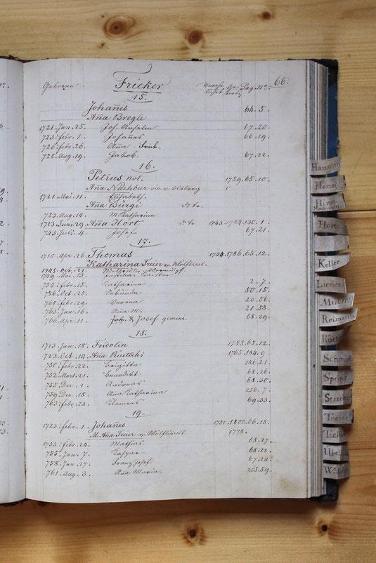 Original-Familienbuch von 1846: Seite 66