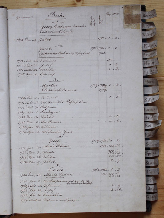 Original-Familienbuch von 1846: Seite 1