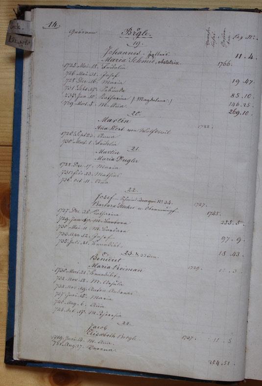 Original-Familienbuch von 1846: Seite 14