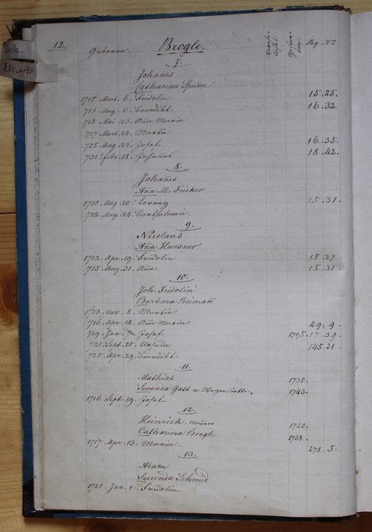 Original-Familienbuch von 1846: Seite 12