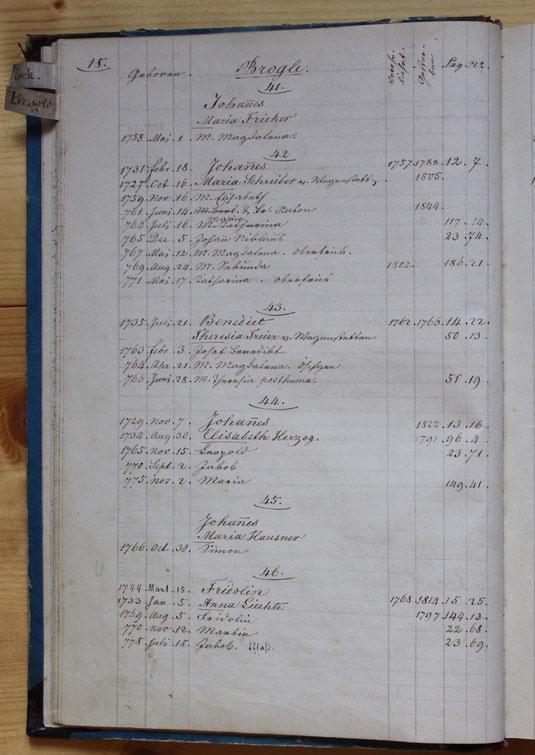 Original-Familienbuch von 1846: Seite 18
