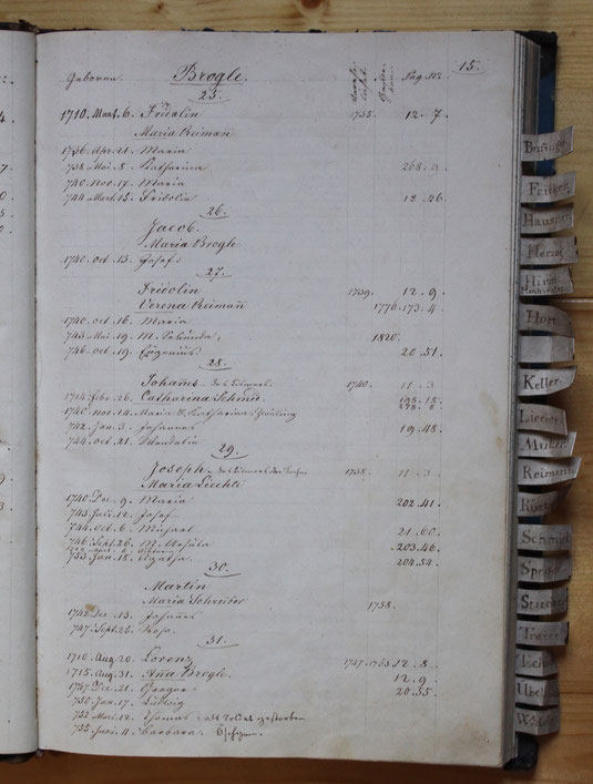 Original-Familienbuch von 1846: Seite 15