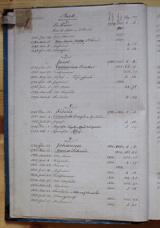 Original-Familienbuch von 1846: Seite 2