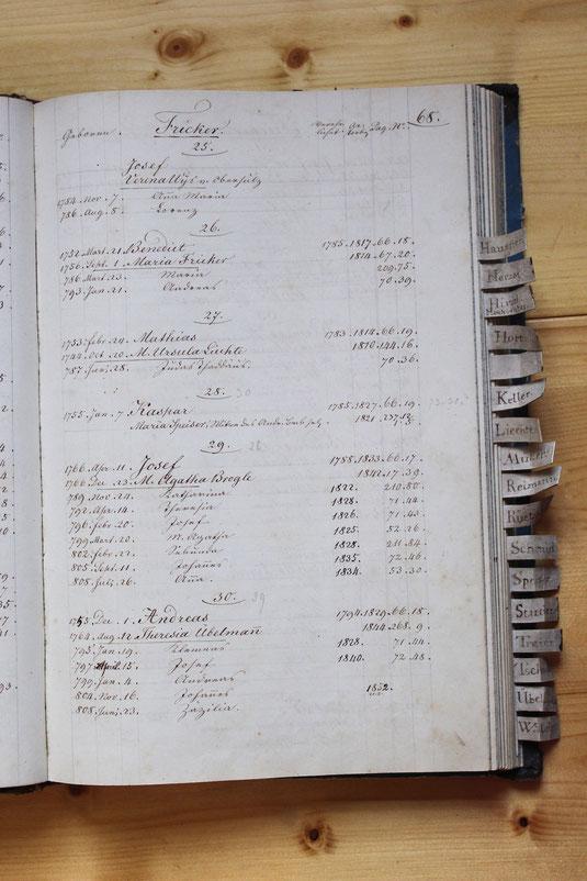 Original-Familienbuch von 1846: Seite 68