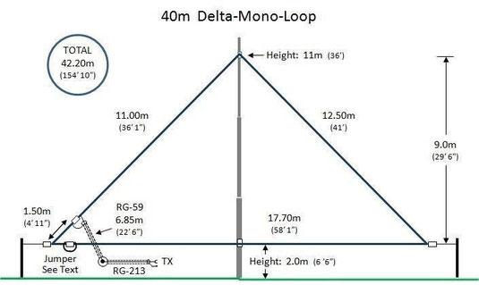 Delta 40m Vertical