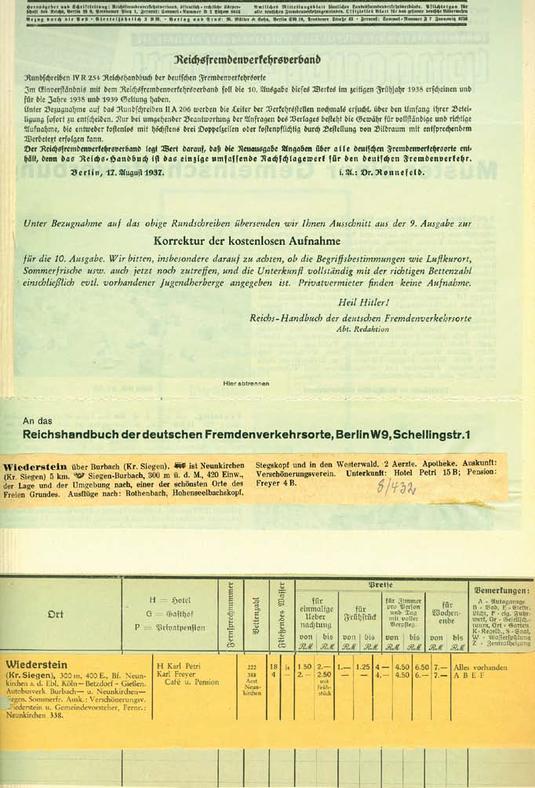 Aufnahmeantrag in das Reichs-Handbuch der deutschen Fremdenverkehrsorte beim Reichsfremdenverkehrsverband aus dem Jahr 1937