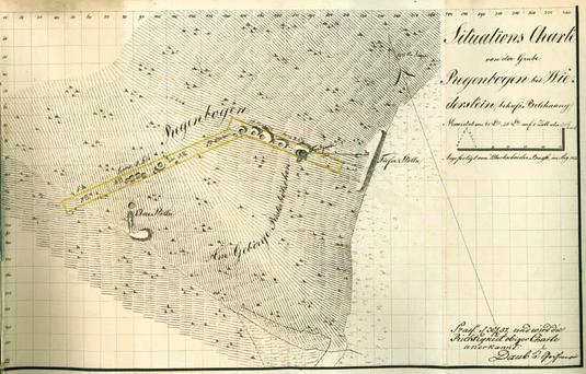 Situationskarte der Grube Regenbogen, angefertigt im August 1837