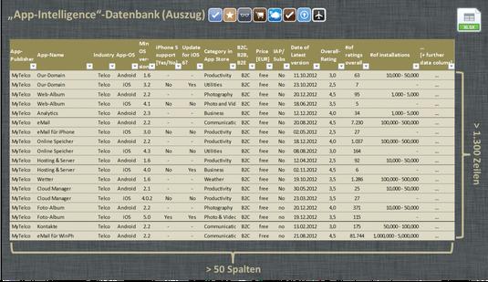 Excel Datenbank