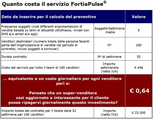 """Un esempio di pricing per il servizio FortiaPulse per fornire insights """"fresche di giornata"""" ai venditori mettendoli in grado di essere sempre i primi sulla notizia e quindi emergere come partner aggiornati e competitvi per i propri clienti business."""