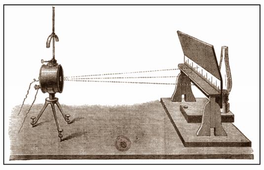 Disegno del sistema di ricezione mediante l'uso del galvanometro a specchio di Thompson.