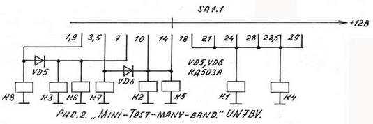 Схема коммутации диапазонов