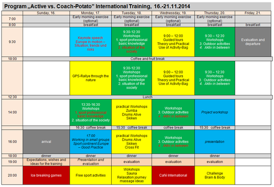 "Program for the Training ""Active vs. Couch-Potato"""