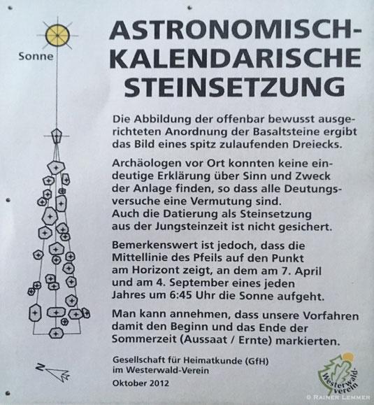 Astronomisch-Kalendarische Steinsetzung bei Wölferlingen