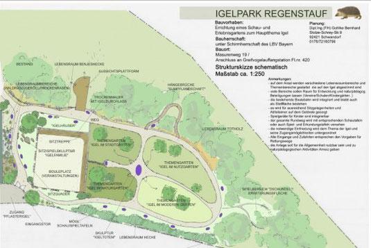Skizze des geplanten Igelparks bei Regenstauf