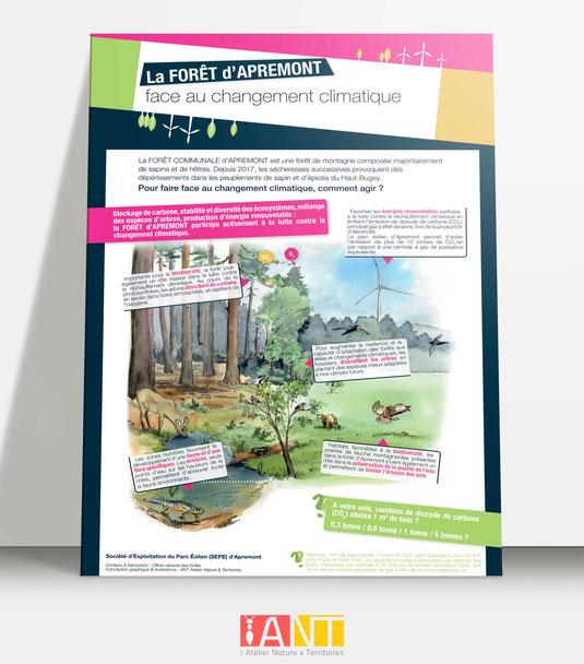 Panneaux pédagogiques, parc éolien, parc photovoltaïque, biodiversité, nature, illustration