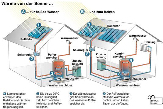 www.unendlich-viel-energie.de