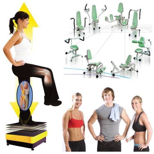 Una solución completa para un nuevo concepto de entrenamiento Simple, Eficaz y tremendamente RENTABLE