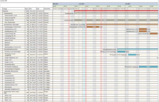 Projektmanagement: Terminplanung mit ProPlan
